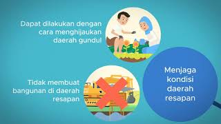 ESDM - Konservasi Air Tanah