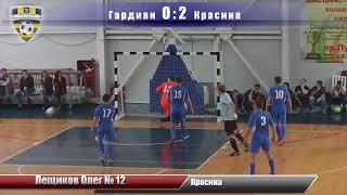 "Футбол ""Гардиан"" 1:3 ""Красина"" -  Голы"