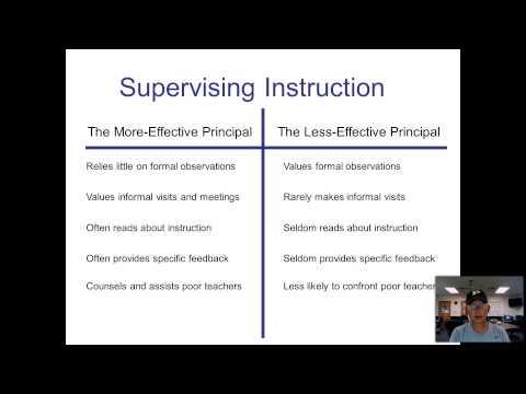 Effective School Leadership