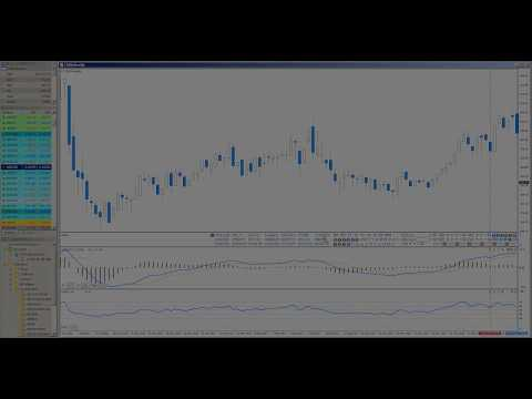 Vertical Line Day Open Indicator Download Auto Live Forex