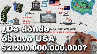 Los $2.200.000.000.000 para salvar la economía de Estados Unidos