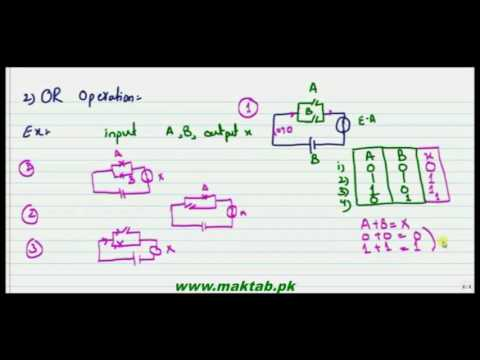 FSc Physics Book2, CH 18, LEC 10: Digital System and Logic Gates