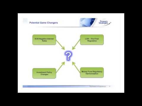 4Q14: LCR / Basel III, US Money Fund Regulation, Negative Interest Rates