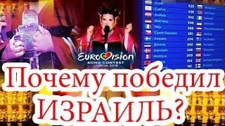 Почему победил Израиль? / Евровидение-2018 / Eurovision-2018 / Israel / Нетта Барзилай
