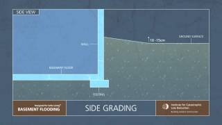 1 ICLR narrated animation: Proper lot grading to prevent basement flooding