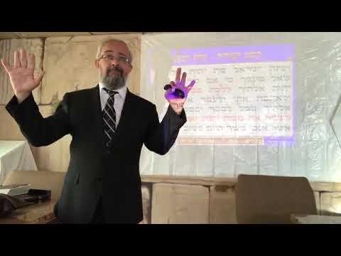 הרב ינון קלזאן - איך מתגברים על מידת הכעס 1 הרצאה ברמה גבוהה חובה לצפות!