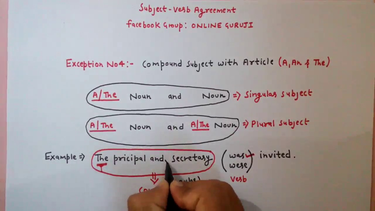 Subject Verb Agreement Part 2 Ssc Cgl Bank Po Cds Mba Etc