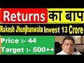 Price 44 Rs TGT : 500++ Rakesh Jhunjhunwala's Portfolio Best Stock To Buy in 2018 For Long Term