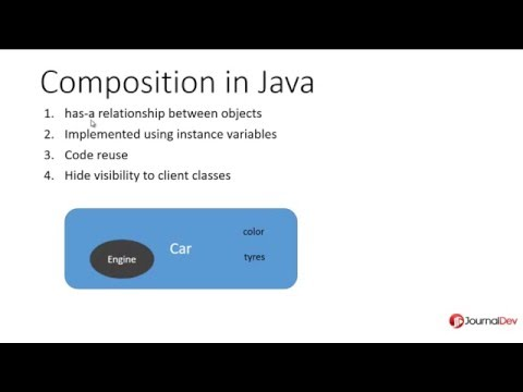 Composition in Java Example - JournalDev