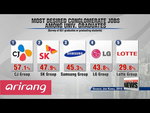 'Job season' opens in Korea with stiff competition for conglomerate jobs