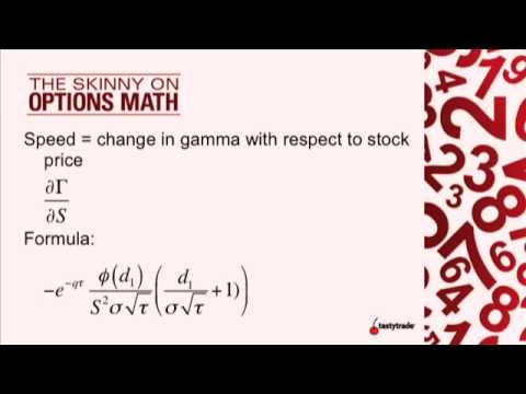 Trading Options and Math: Charm, Vanna, Color, Speed, & Black Sholes Explained..