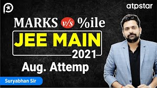 🔥 Marks vs Percentile | Shift wise analysis | Expected Cutoff - JEE Main 2021 | Vineet Khatri sir