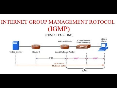 INTERNET GROUP MANAGEMENT ROTOCOL (IGMP)-FOR MULTICASTING