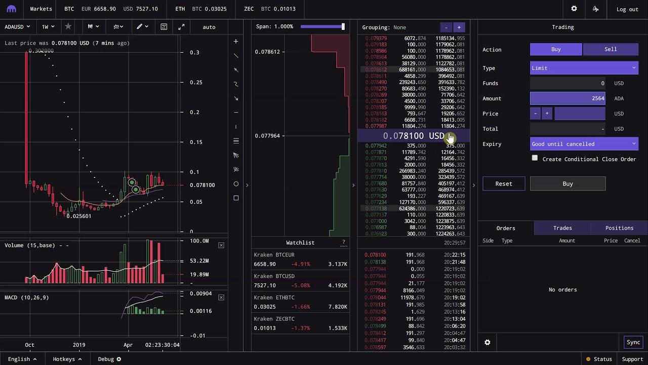 bitcoin leverage trading kraken
