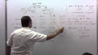 Forex Class 1 -International Finance