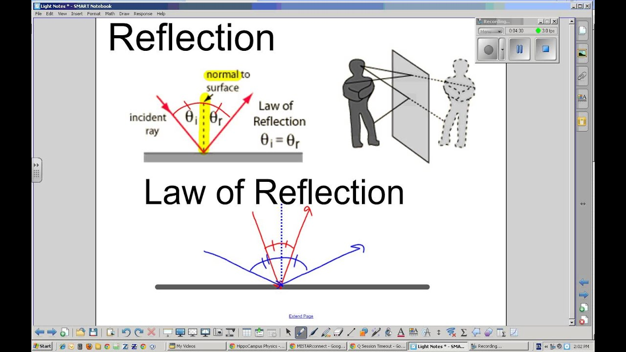 Law Of Reflection And Plane Mirror Images Youtube