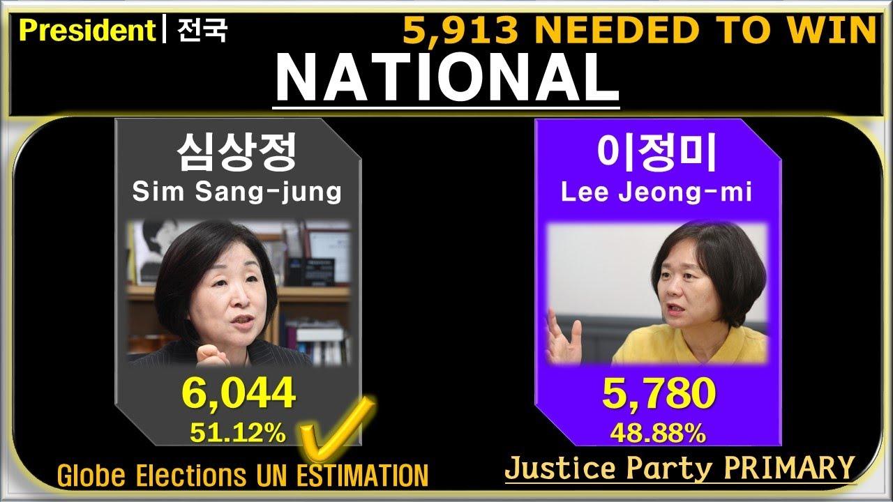 [대한민국/한국 대통령 선거(대선)] 2021년 정의당(JPK) 경선 결선투표 R2 최종 결과