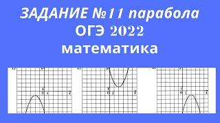 ОГЭ 2019. Математика. Задание 10. Подробный разбор.  Квадратичная функция Как отличать.
