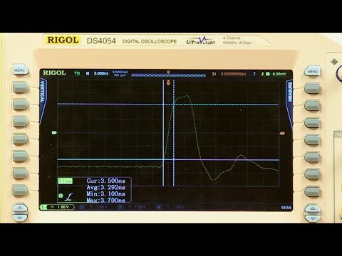 Basics of Oscilloscopes - How to use an Oscilloscope | RIGOL