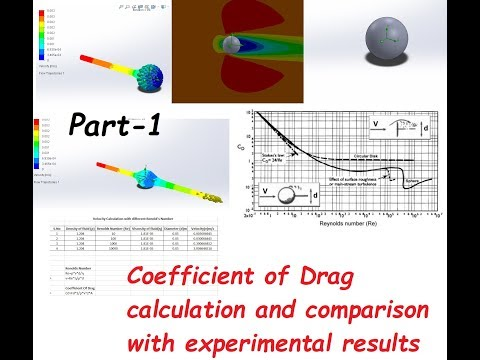 Drag coefficient of sphere using solidworks flow Simulation  part-1