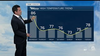 South Florida Wednesday afternoon forecast (3/3/21)