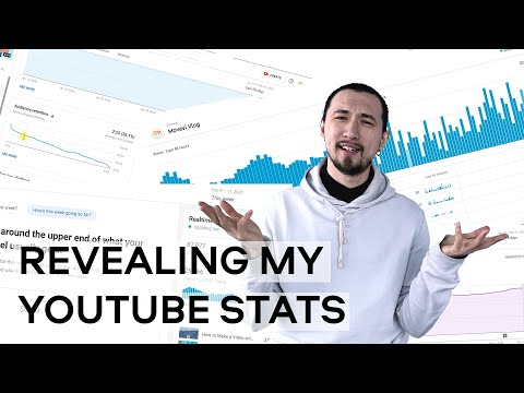 YouTube Statistics and