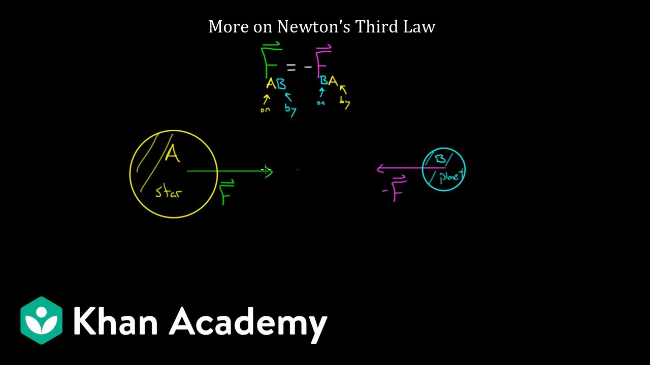 More on Newton's third law (video)   Khan Academy [ 720 x 1280 Pixel ]