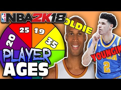 SPIN THE WHEEL OF PLAYER AGES! NBA 2K18 SQUAD BUILDER