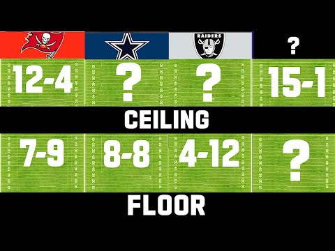 Every Team's Floor & Ceiling in the 2020 Season