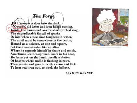 Seamus Heaney The Forge