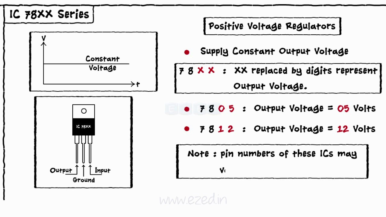 Voltage Regulator Ics Youtube Circuits And Solution 5 Volt Circuit Using 7805 Ic