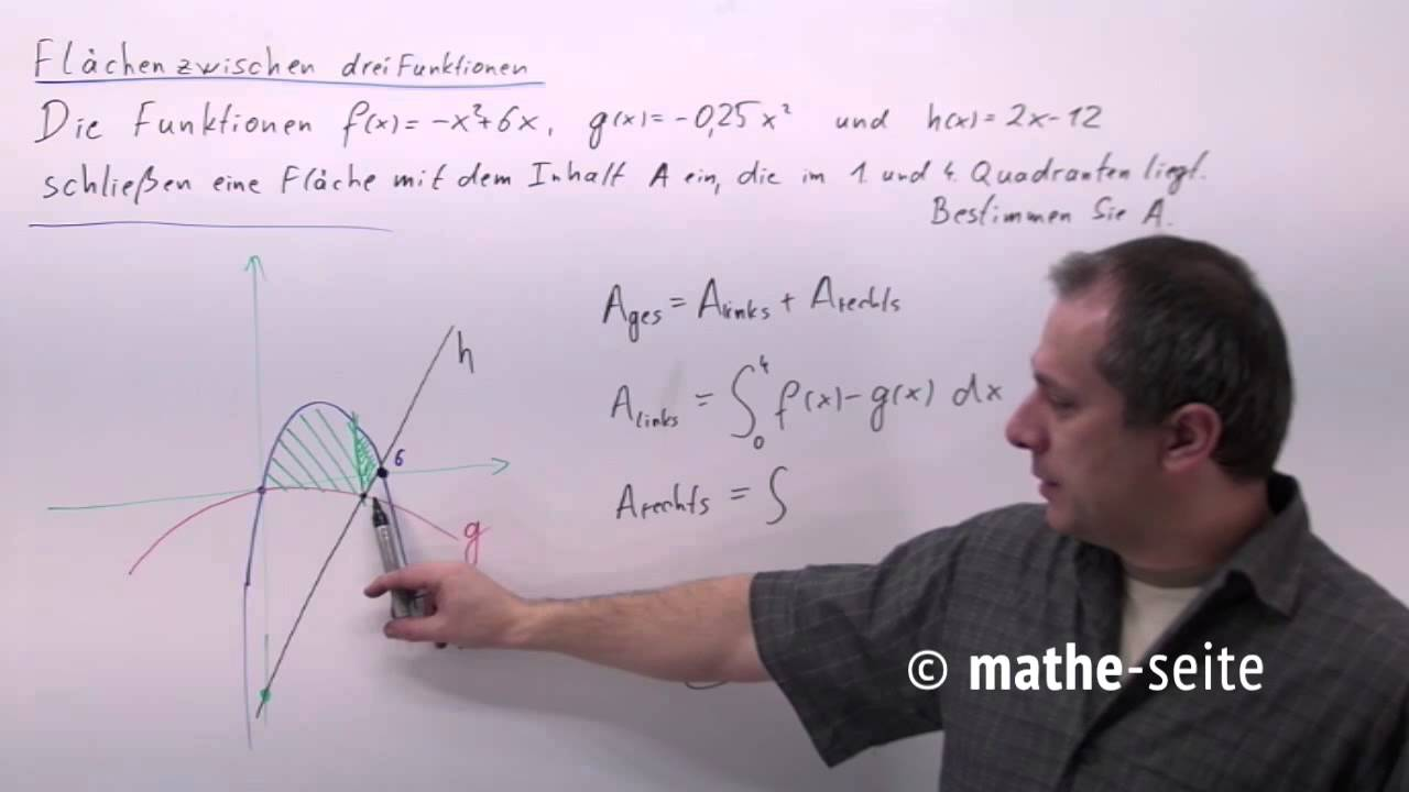 fläche zwischen drei funktionen berechnen / eingeschlossene fläche