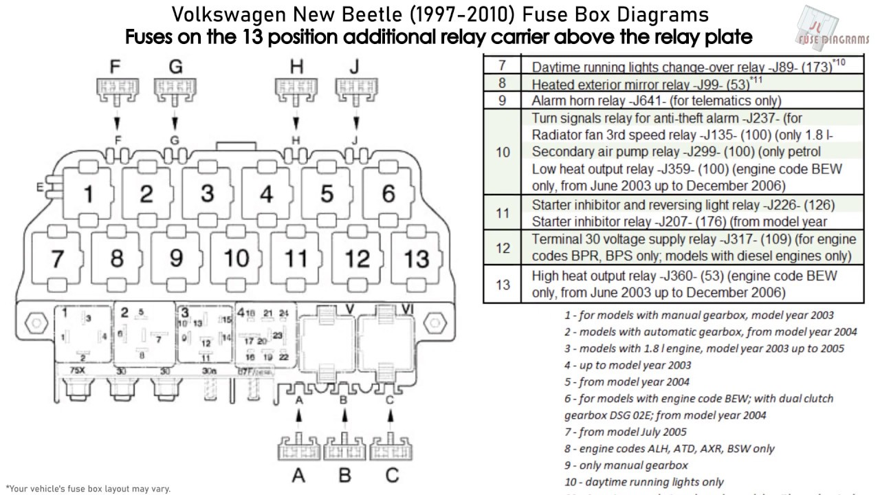 Volkswagen New Beetle (1997-2010) Fuse Box Diagrams - YouTube | 2004 Beetle Fuse Box |  | YouTube