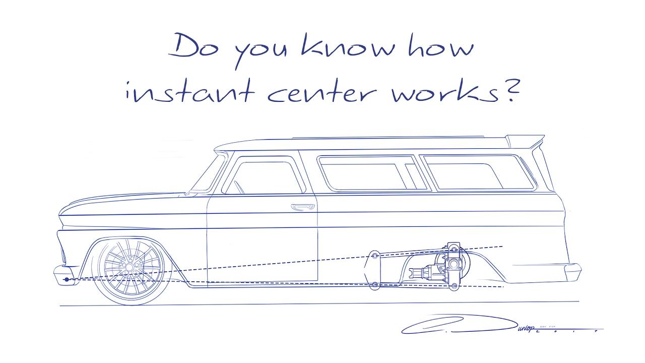 Basic Instant Center Concept