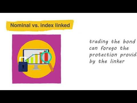 Bonds: Nominal vs Index linked