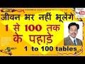 1 to 100  table kaise yaad kare | pahade yaad karne ka tarika hindi| पहाड़े याद करने का आसान तरीका|