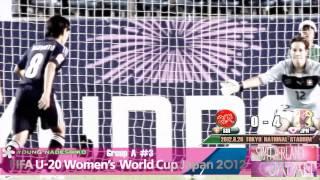 せっかくの自国開催のワールドカップだったので今更ですがまとめてみま...