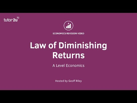 Law of Diminishing Returns and Short Run Costs