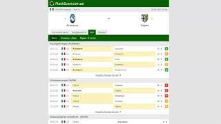 Прогноз на матч Аталанта Парма 6 января