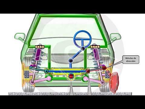 INTRODUCCIÓN A LA TECNOLOGÍA DEL AUTOMÓVIL - Módulo 15 (9/17)