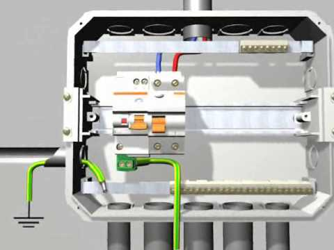Instalacion descargador para sobretensiones transitorias for Protector sobretensiones permanentes y transitorias