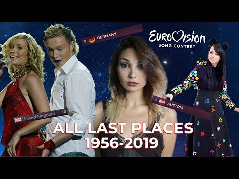 Eurovision All Last Places (1956-2019)