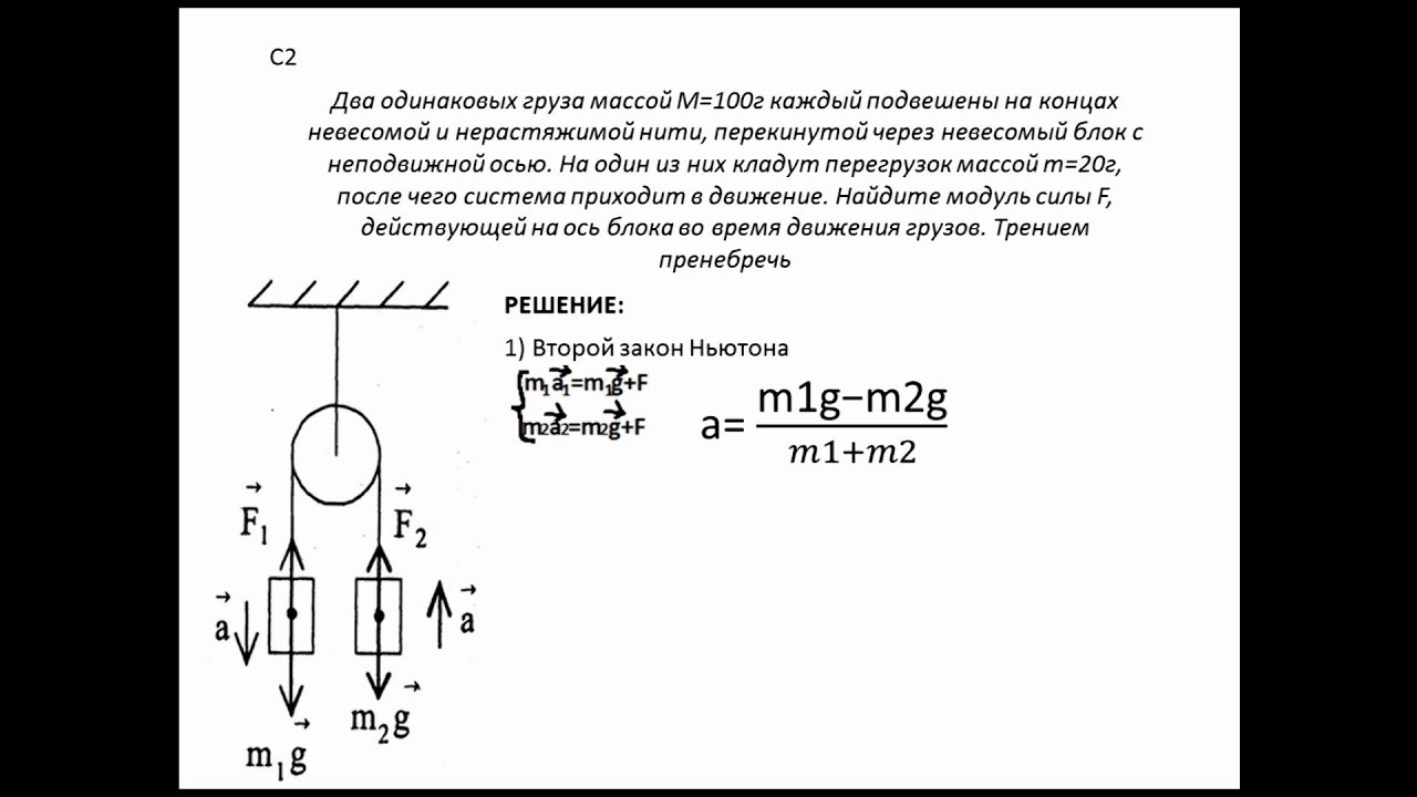 егэ физика курс