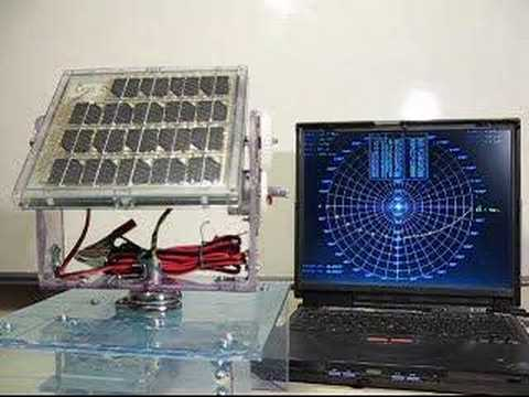 Smart photovoltaic using Algorithm