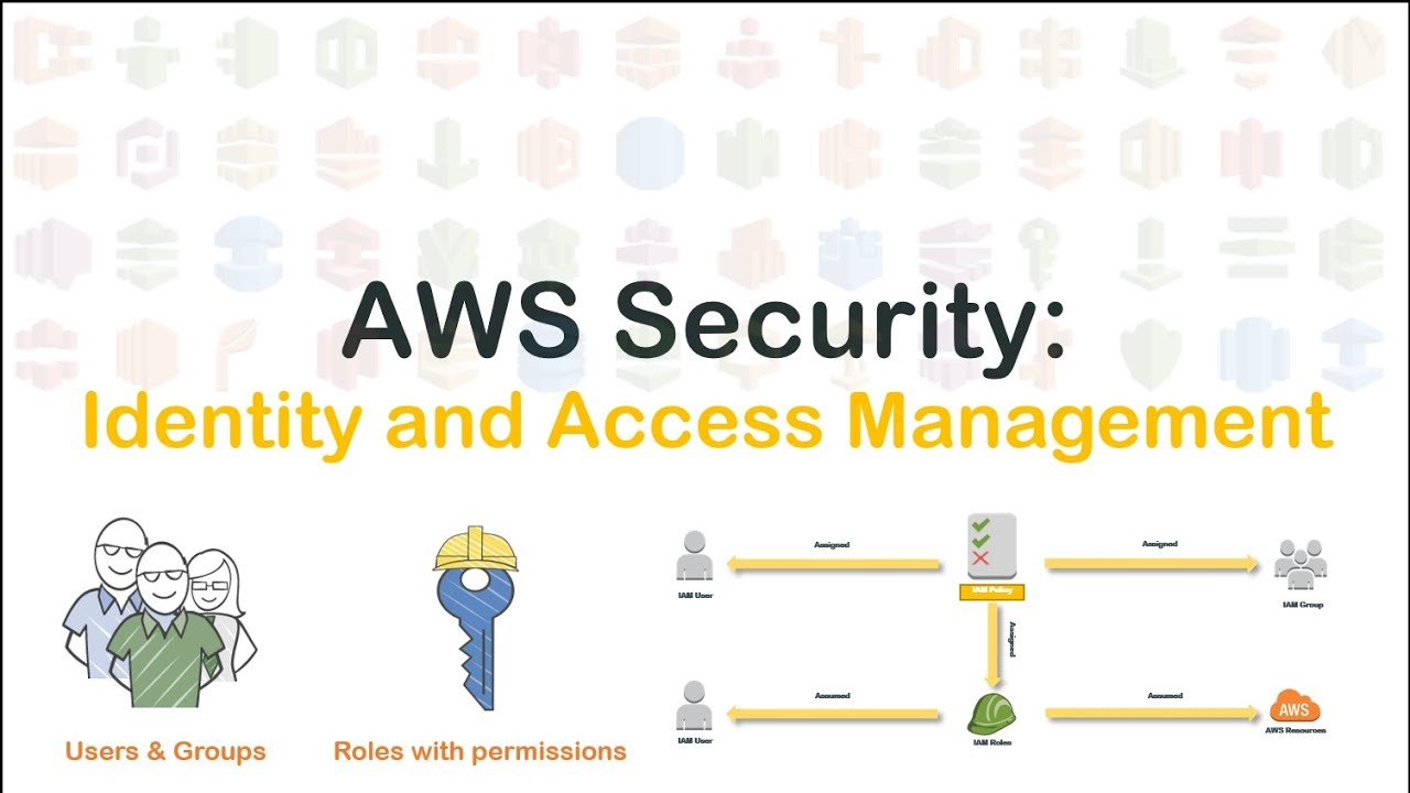 AWS IAM Best Practices - Groups, Roles, Access Keys, Delegation