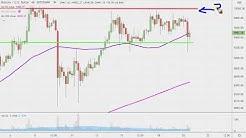 Bitcoin Chart Technical Analysis for 05-20-2020