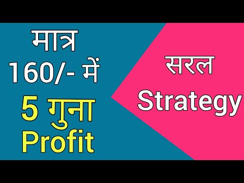 5 गुना Profit 🔥 Option Buying Strategy | When to use #LongStrangle | Stock Market for Beginners