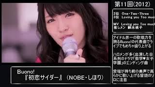 歴代ハロプロ楽曲大賞受賞曲まとめ(2002~2017)