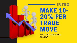 EARN 10% to 20 % Percent daily, Intro to the Clear Trade Signal strategy