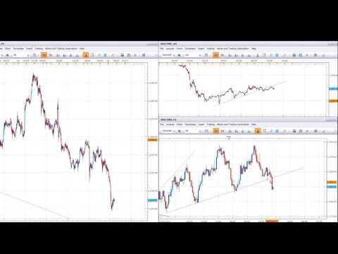 GOLD AND OIL TRADES (14/07/17)